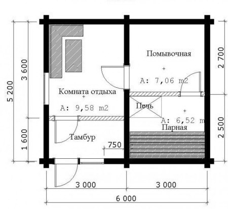 Проектирование бани из газобетона