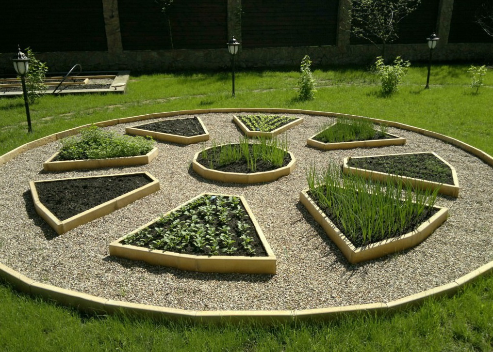дизайн маленького сада и огорода